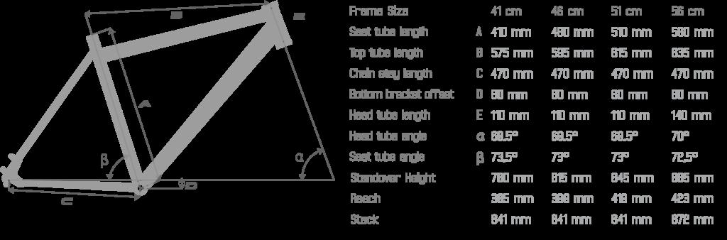 SIX50 E 1.5 geometry chart