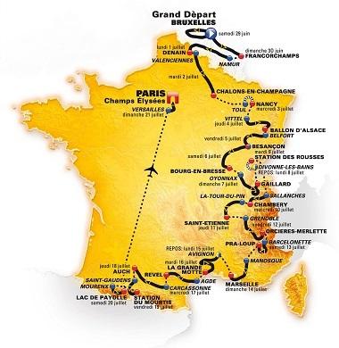 Tour de France Fantasy Game
