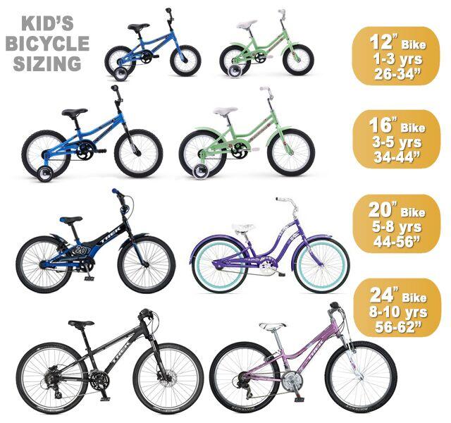 Kids Bikes Sizing Guide
