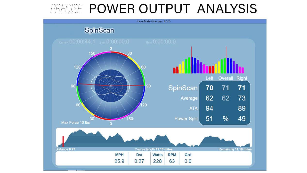 Power output analysis screenshot