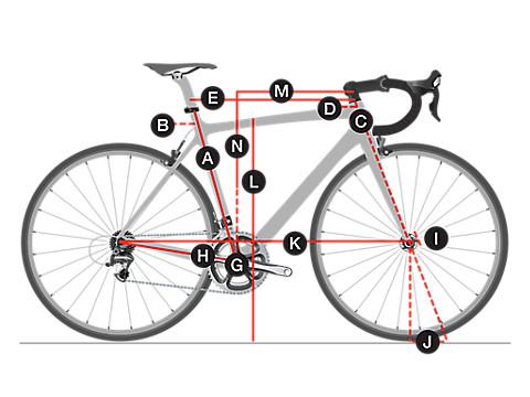 2021 trek emonda geometry diagram