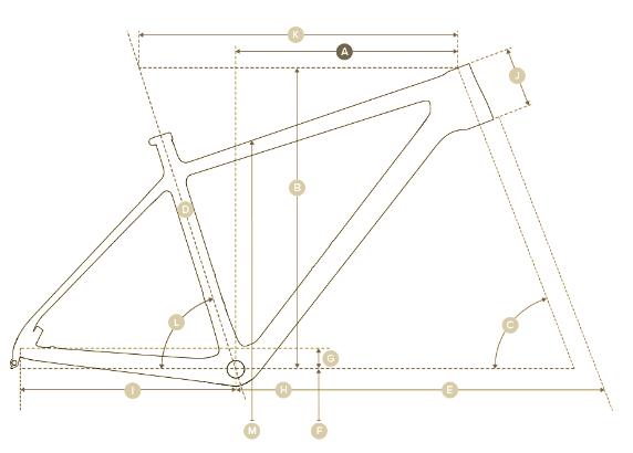 2020 santa cruz jackal dirt jump bike geometry graphic
