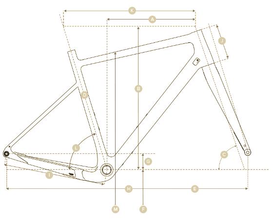 2020 Santa Cruz Stigmata gravel bike geometry graphic