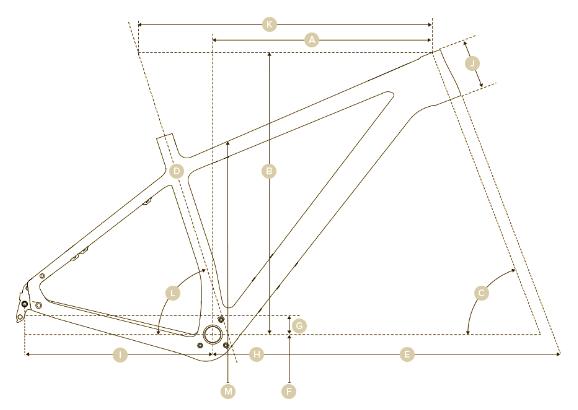 2020 Santa Cruz Chameleon Hardtail Mountain Bike geometry graphic