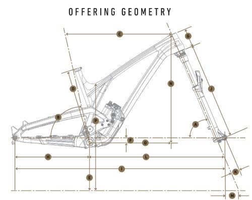 2021 Evil Offering V2 geometry chart