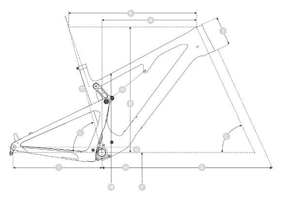 2020 Santa Cruz 5010 geometry table