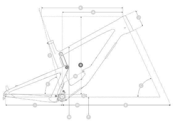 2020 Santa Cruz Bronson geometry graphic