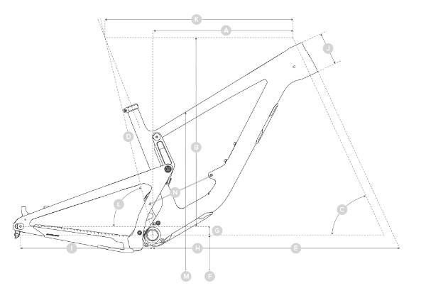 2020 Santa Cruz Megatower geometry graphic