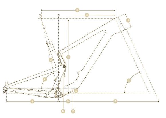 2020 Santa Cruz Tallboy geometry graphic