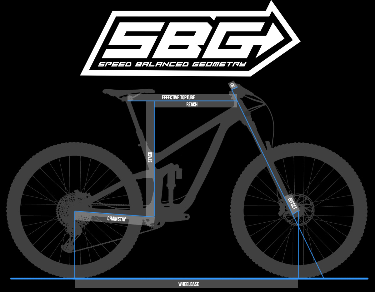Transition SBG Geometry
