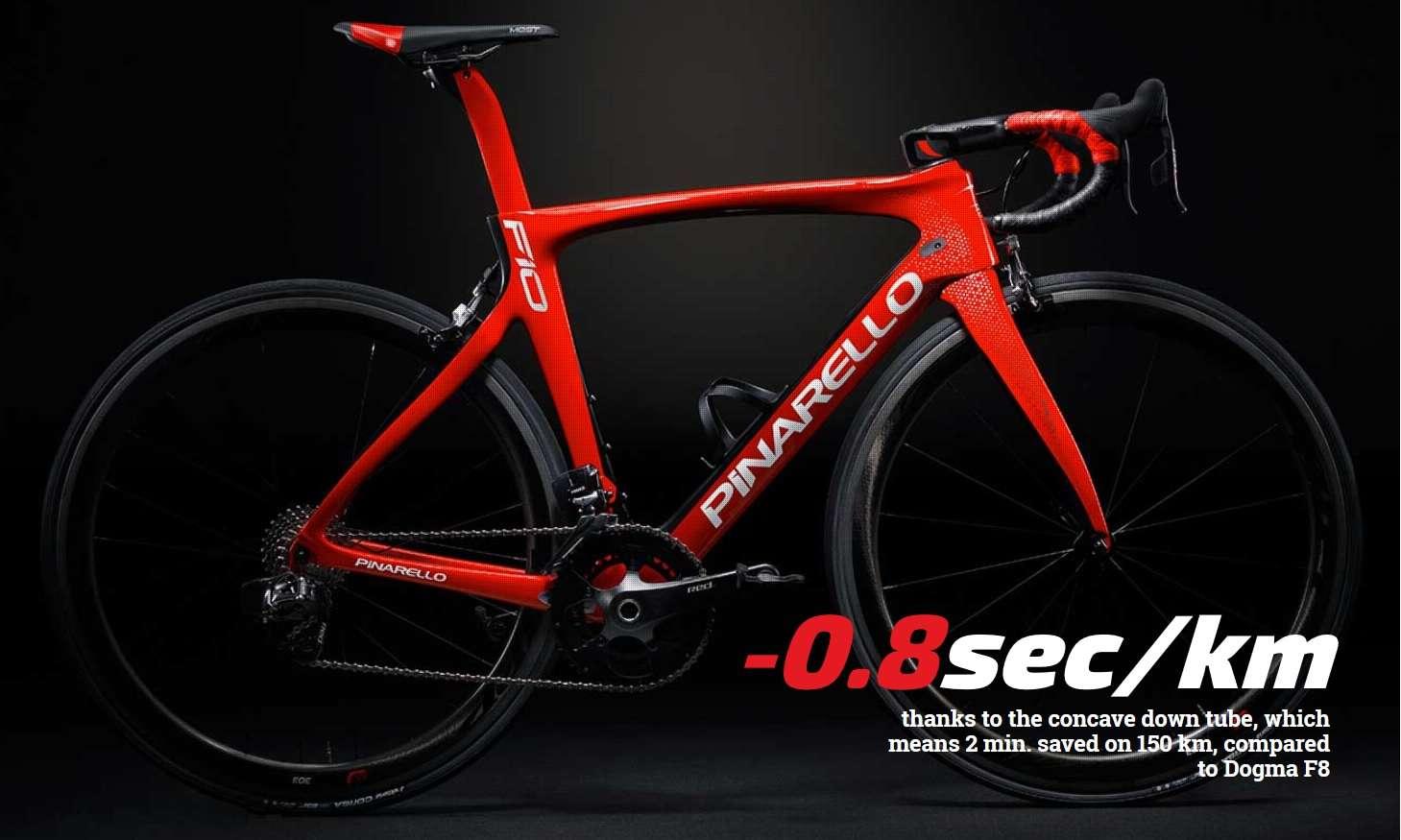 Pinarello Dogma F10: Engineered for speed