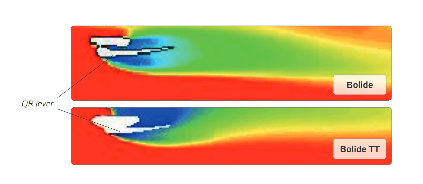 CFD image of the drag generated by quick releases of the Pinarello Bolide HR and Bolide TT