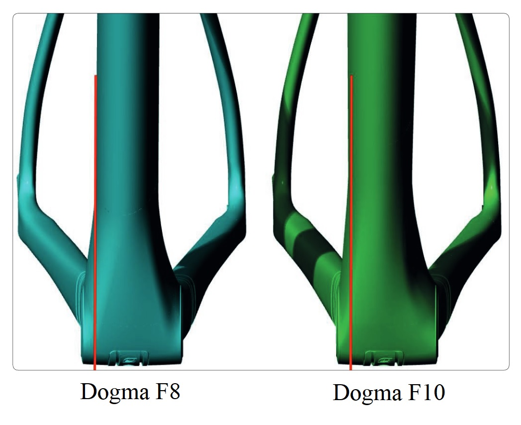 Chainline asymmetry of the Pinarello Dogma F10 vs the Dogma F8