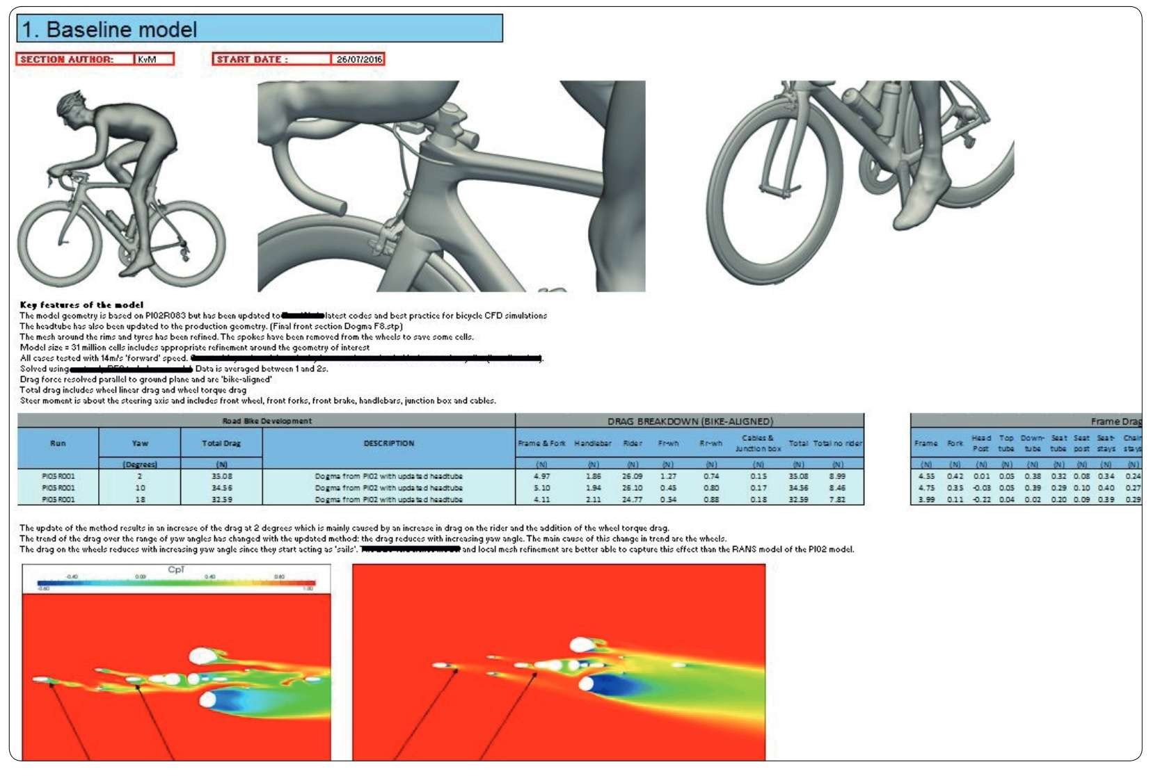 Finite Element Analysis data from development of the Pinarello Dogma F10