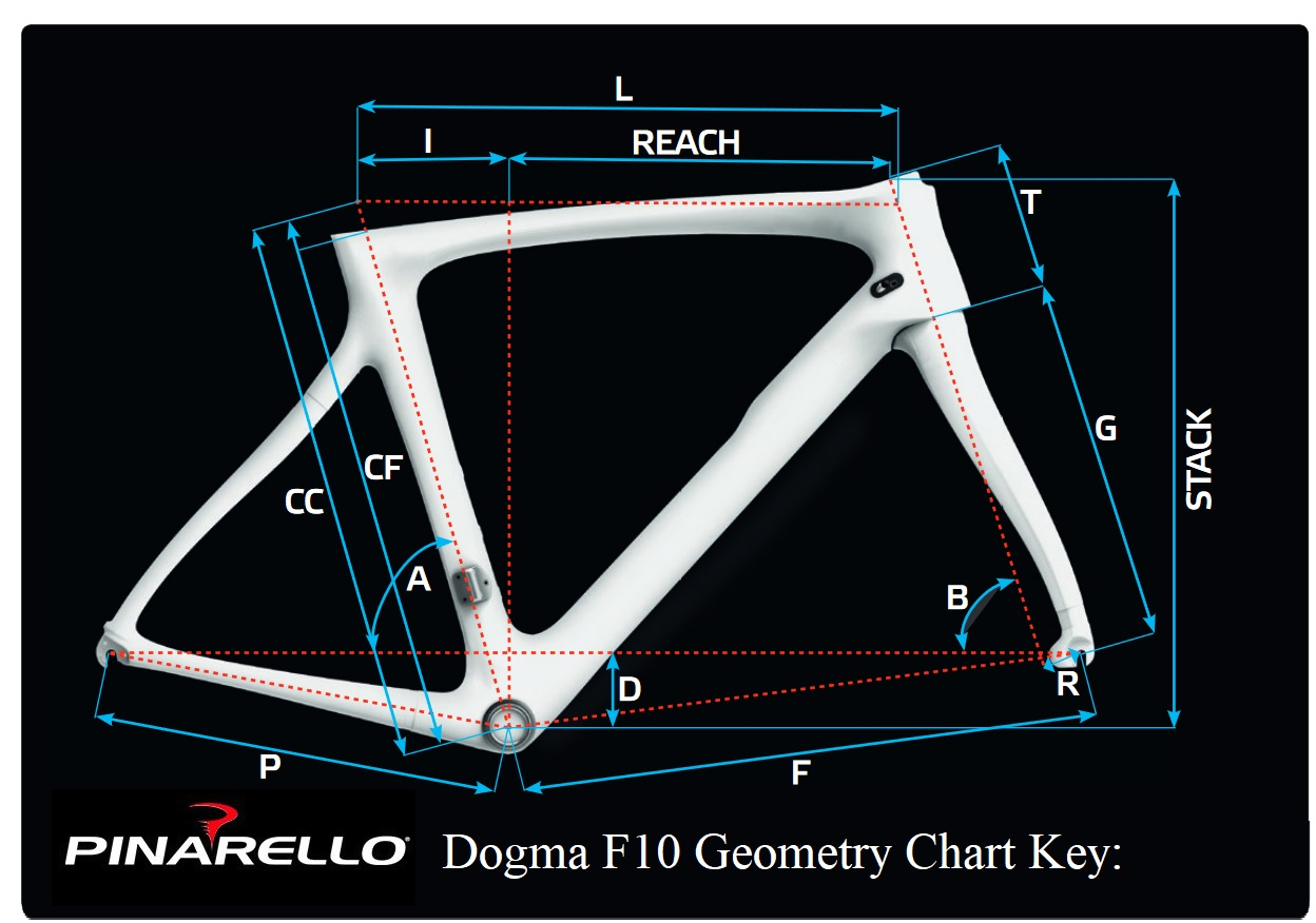 Pinarello Dogma F10 Geometry Chart Key