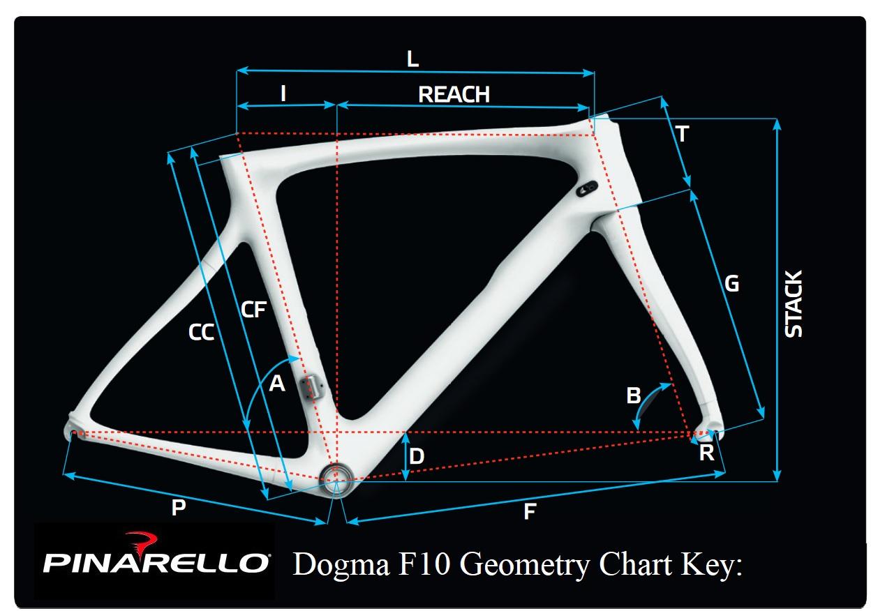 Pinarello Dogma F10 Geometry Chart Key