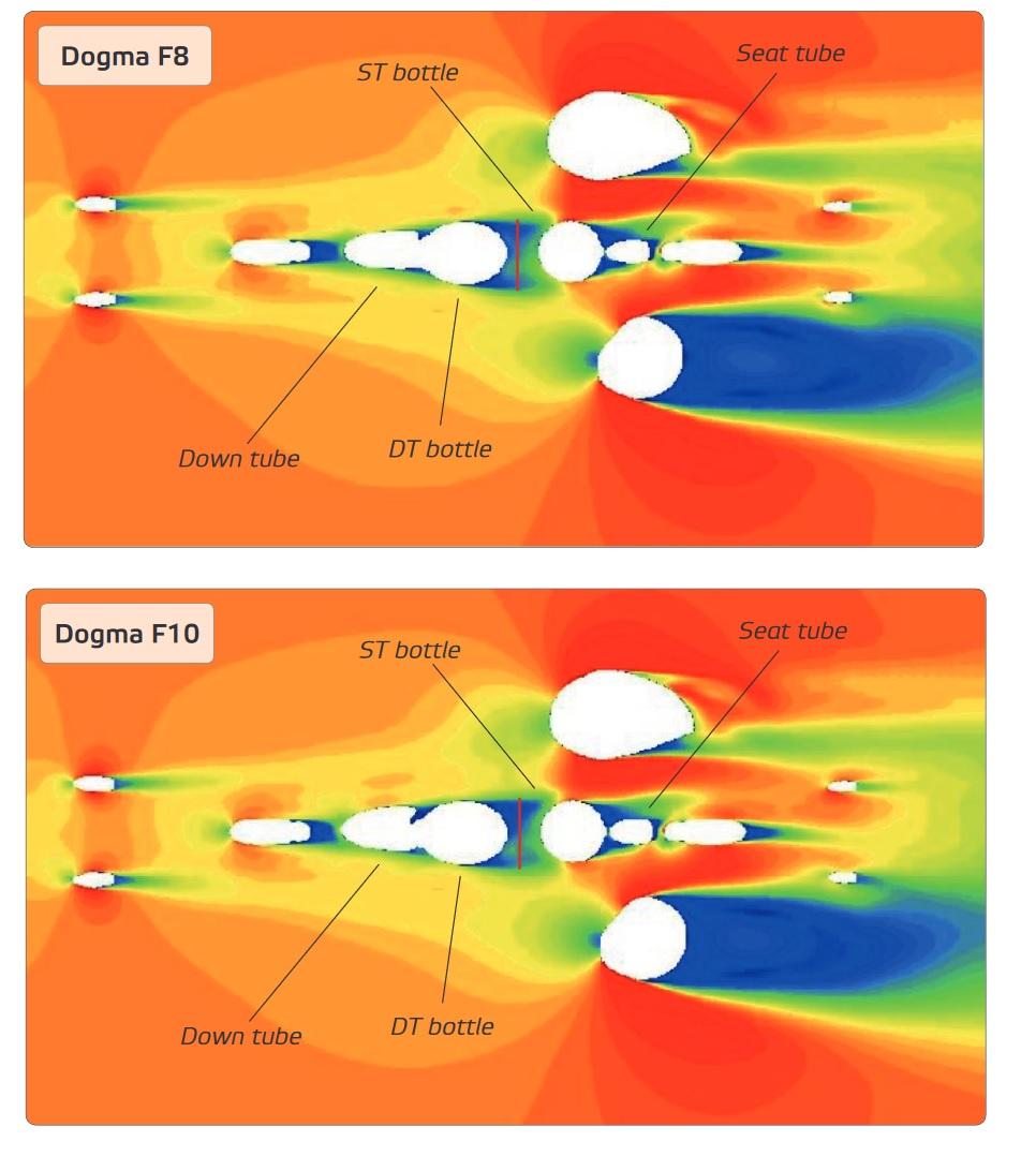 Pinarello Dogma F10 vs Dogma F8 air pressure analysis