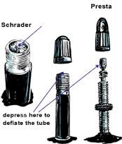 Presta and Schrader valve diagrams.