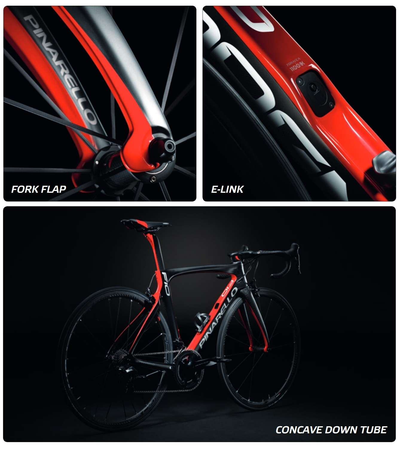 The most significant inovations in the Pinarello Dogma F10