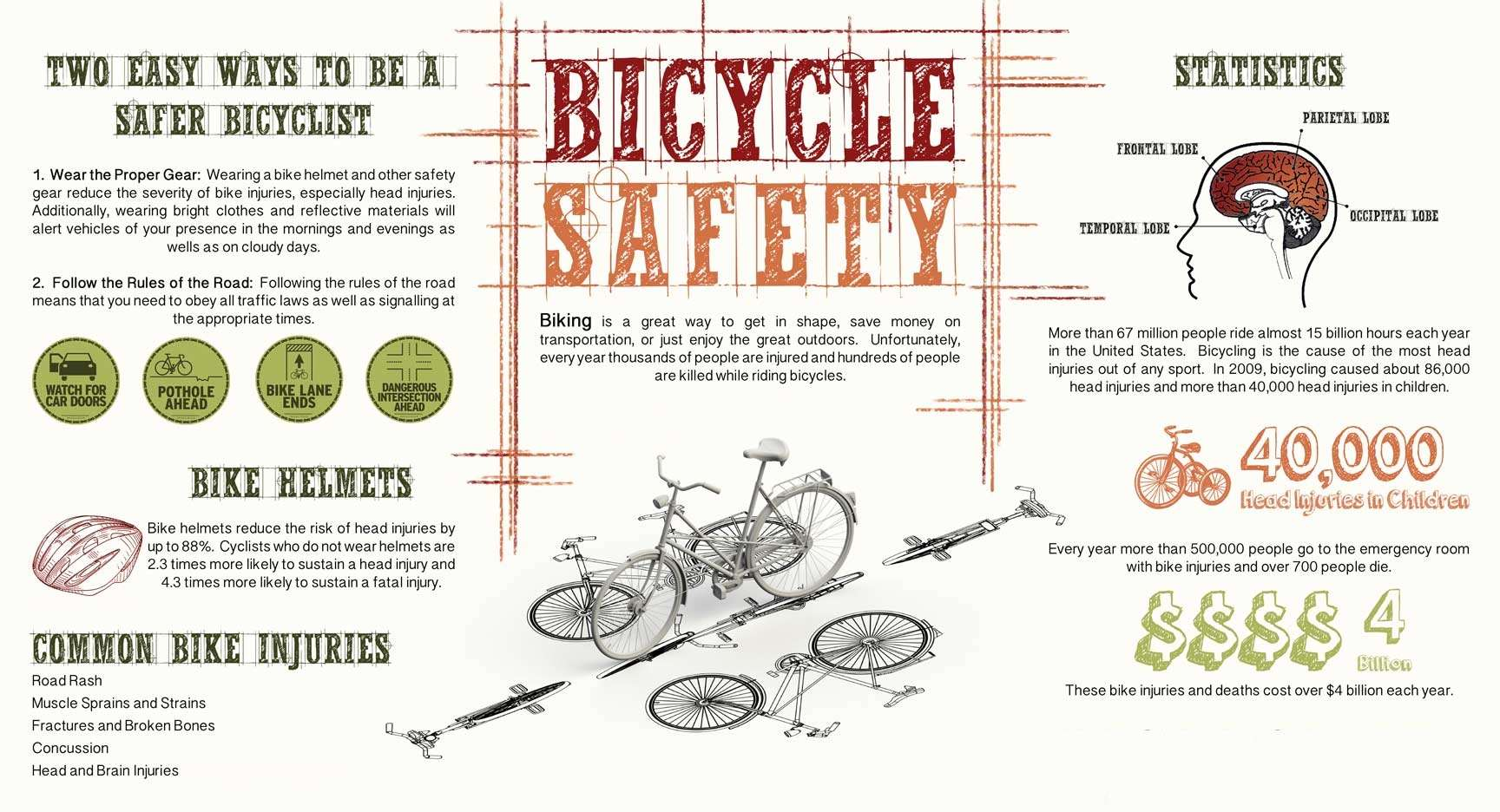 Bicycle safety info-graphic