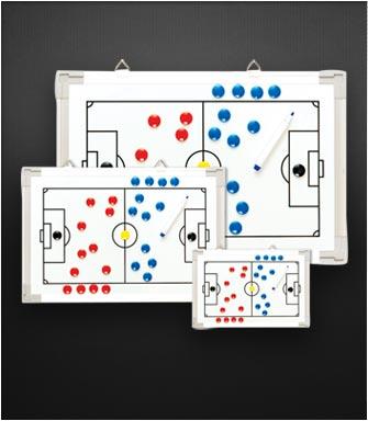 Campea Coaches Game Board