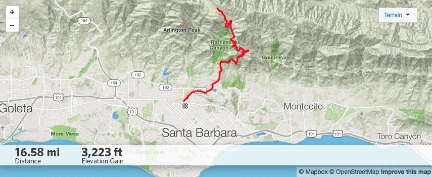 Gibralter map
