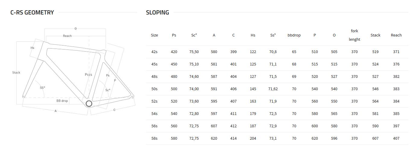 Colnago Geometry Chart