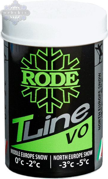 Rode Top Line Kick Wax