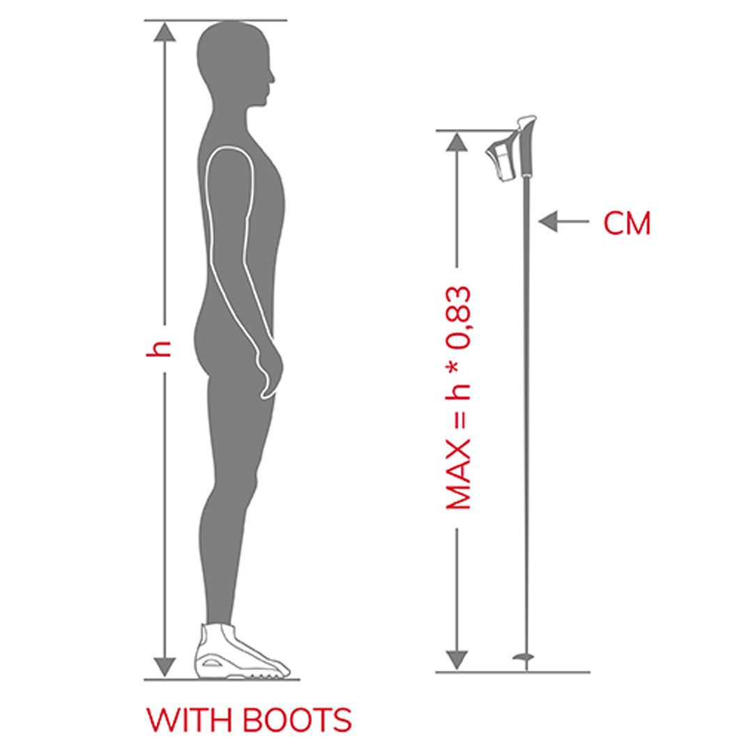 FIS rules state that cross country ski poles should be roughly 83% of your height