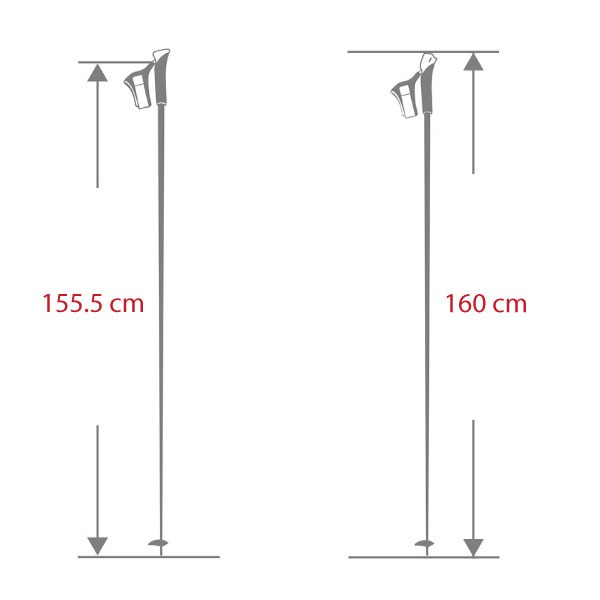 it's better to measure the height of cross country ski poles from the ground to the top of the strap instead of to the top of the basket