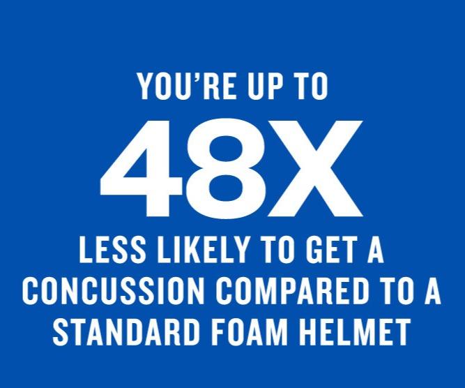 Concussion Reduction