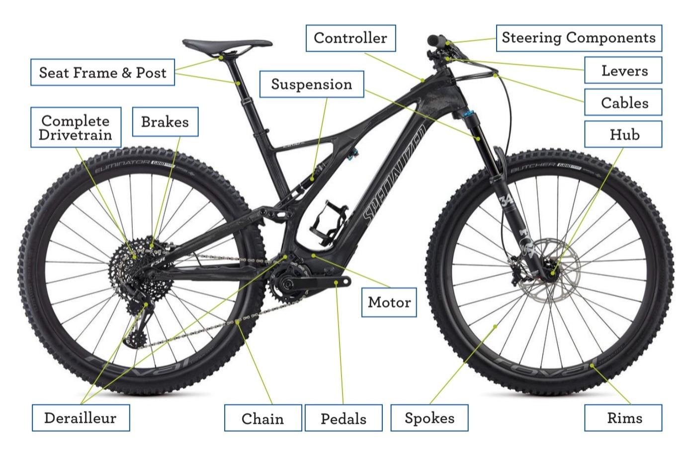 Bike Parts Diagram