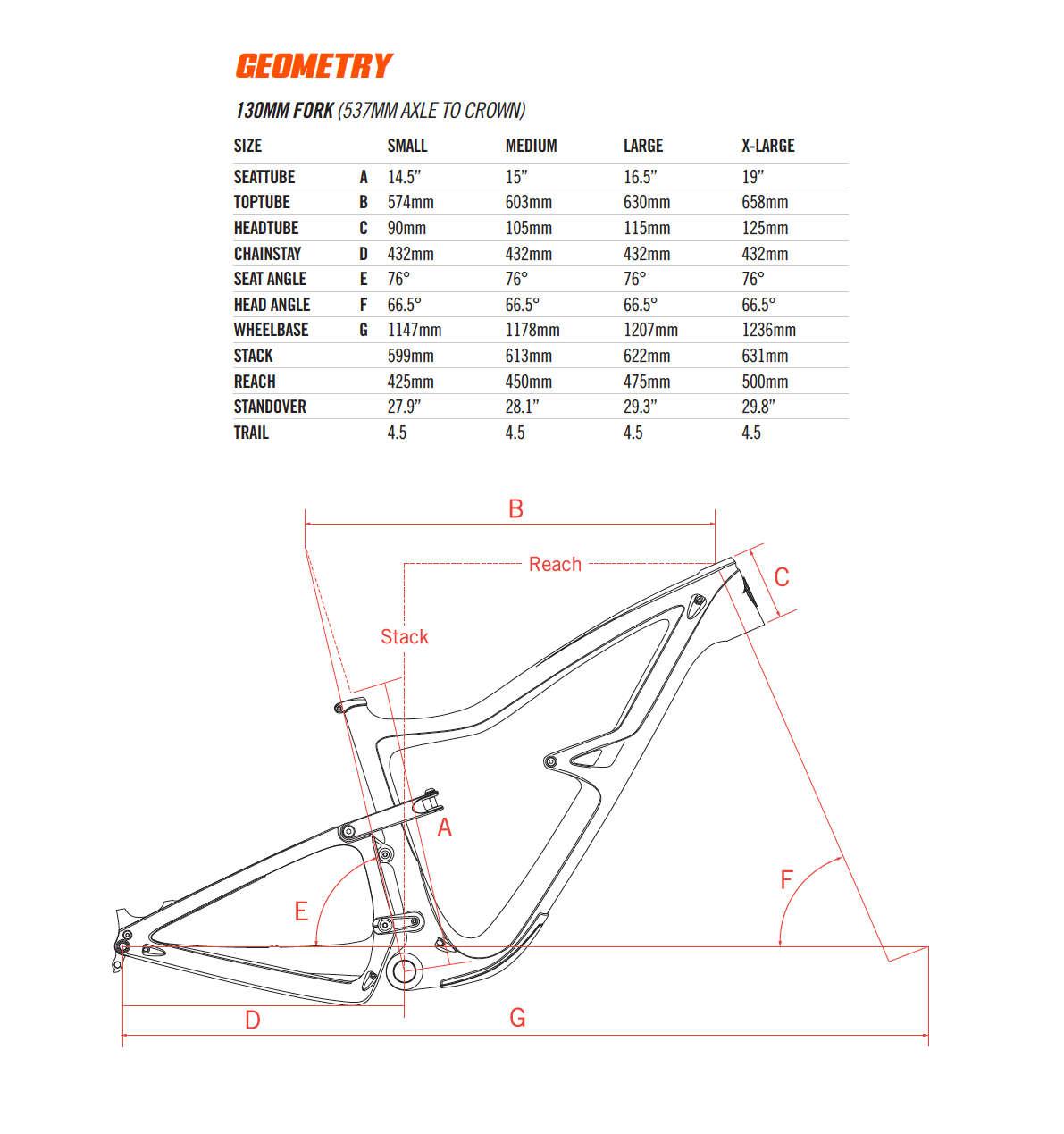 geometry Ripley 4