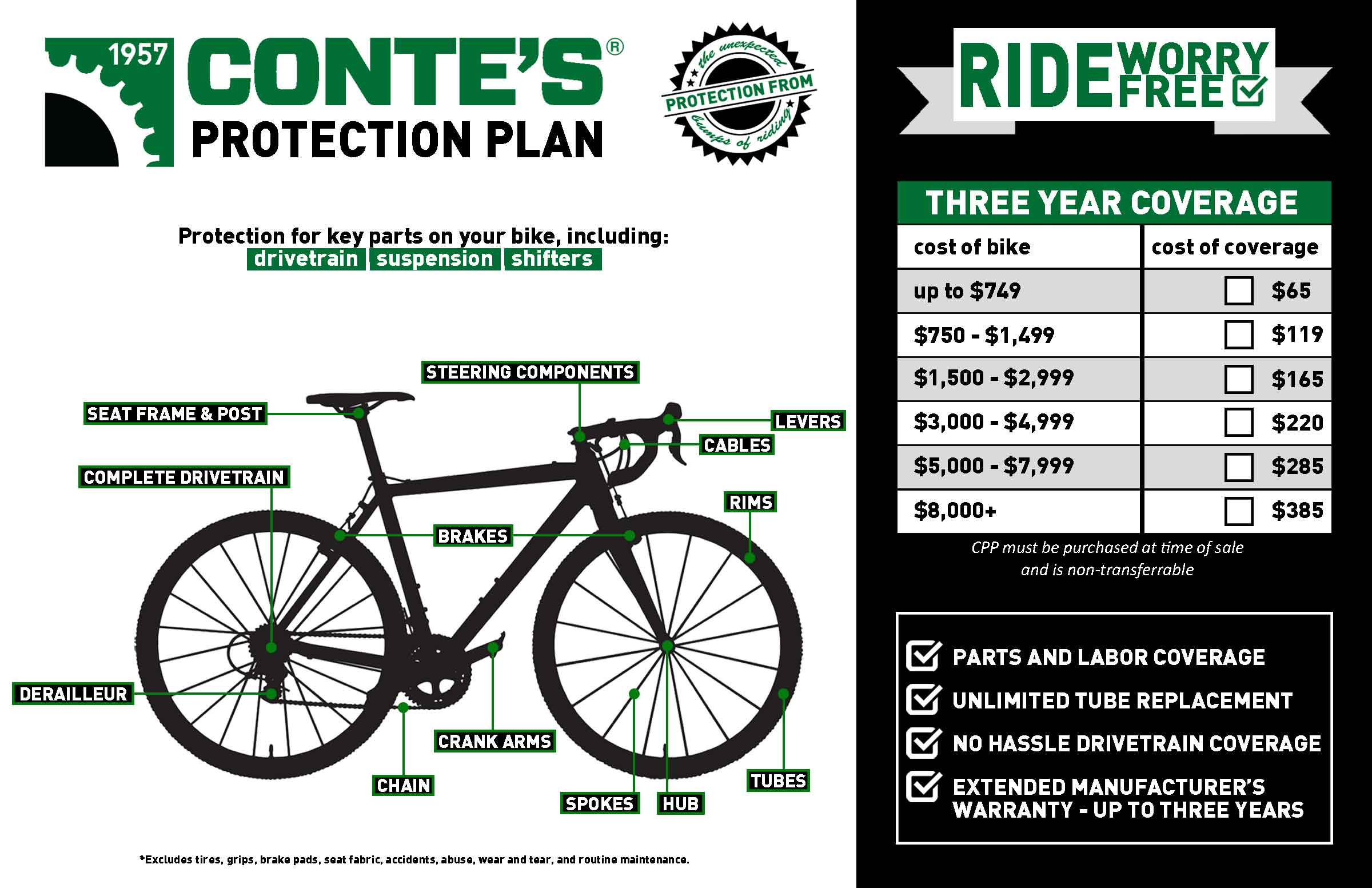 Conte's + Protection Plan