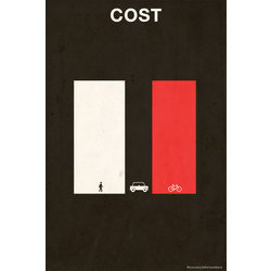 Re-Cycle Cost Poster