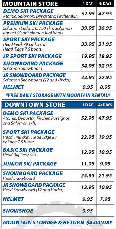 steamboat springs ski rental pricing