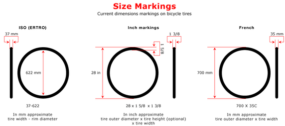 tire sizing tips