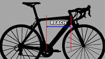 A Better Way to Measure: Reach