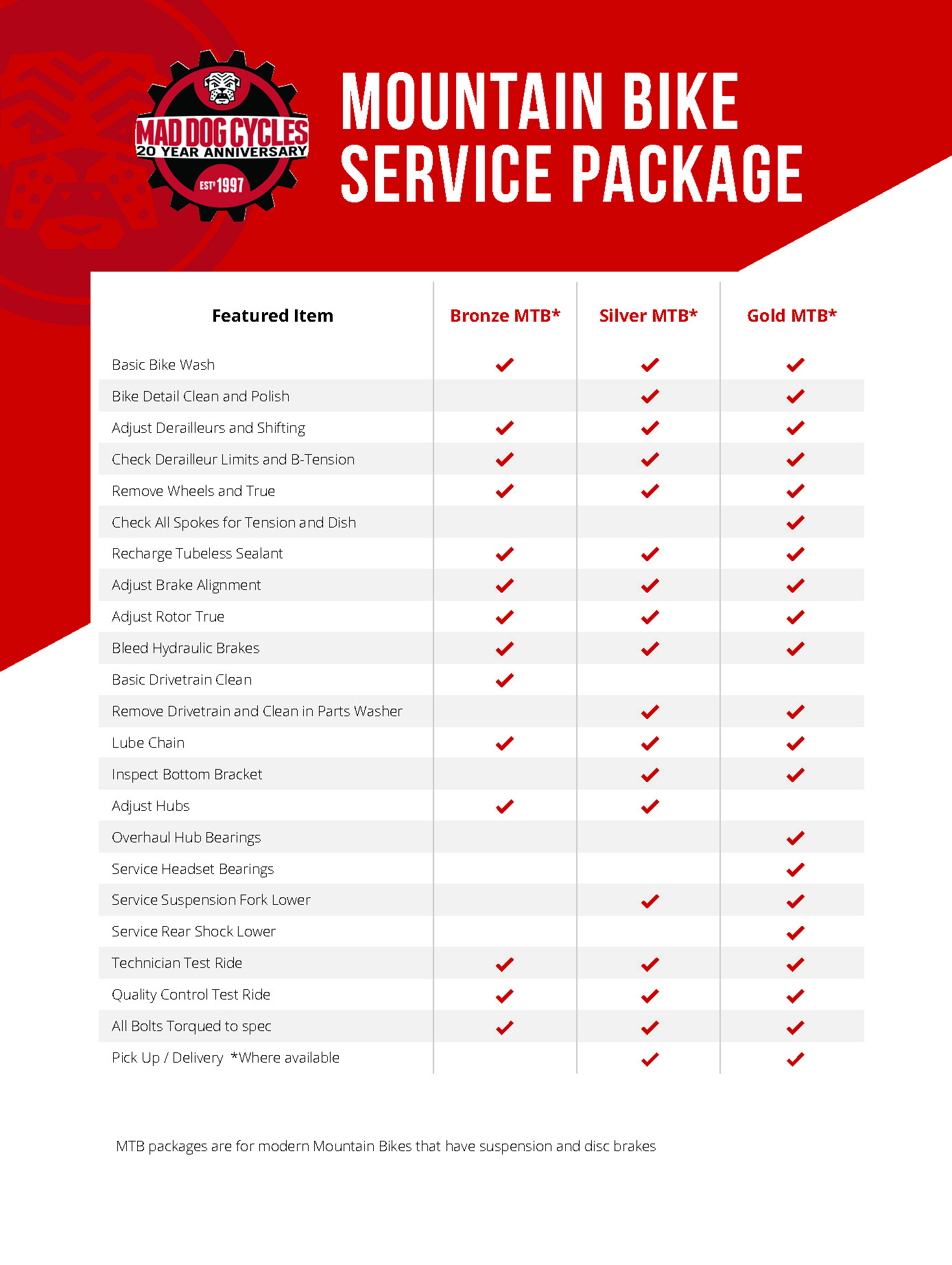 Mountain Bike Service Package Menu