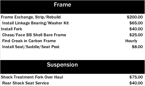 Frame and Suspension