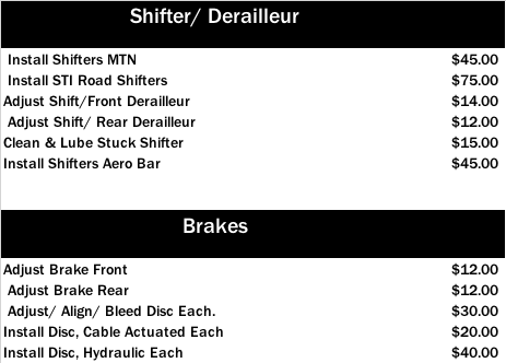 Shifter/Derailleur and Brakes