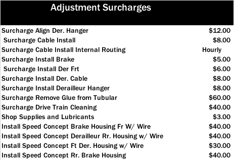 Adjustment Surcharges