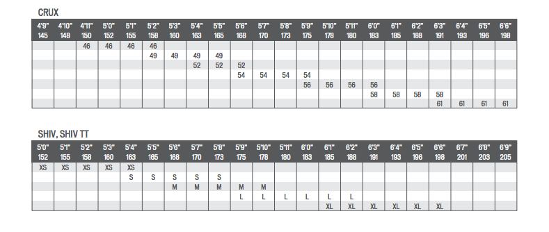 Crux and Shiv Sizing Chart