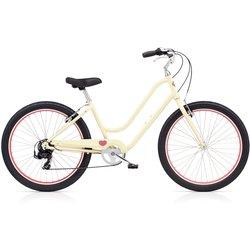Benno Bikes Upright 7D Ladies with Fender