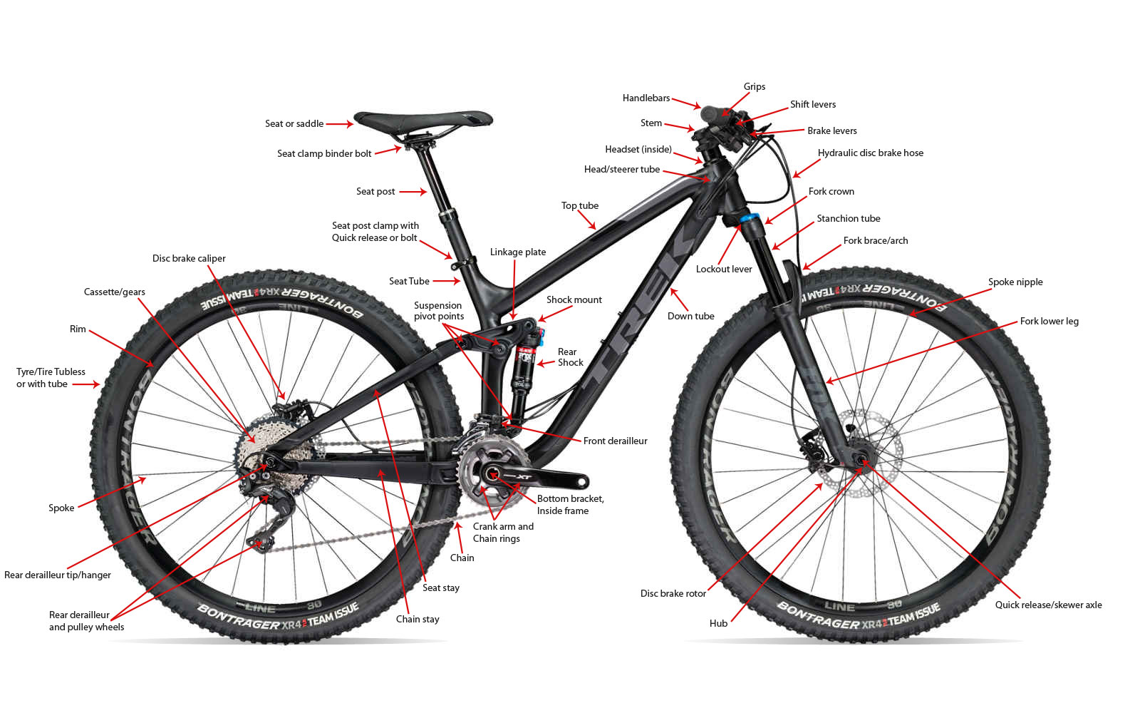 mountain bike diagram
