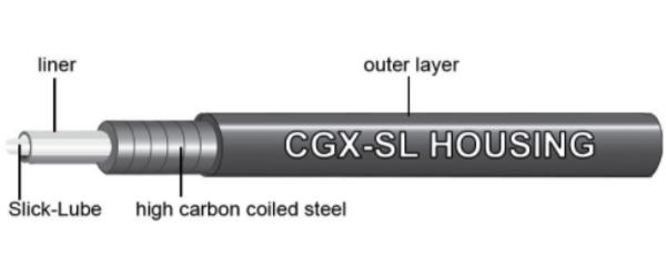 Jagwire CGX-SL Brake Housing Per Foot. 5mm Diameter. Black