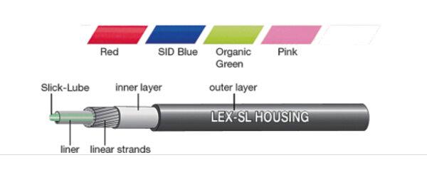 Jagwire LEX-SL Shift Housing Per Foot. 4mm Diameter. Colours