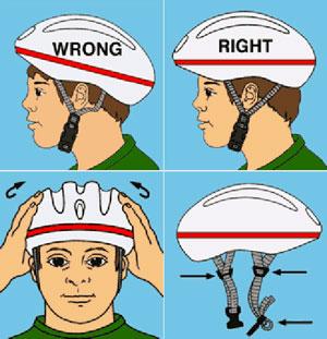 Helmet Saftey Image