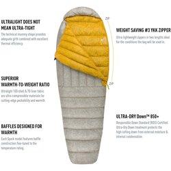 Sea to Summit Spark Ultralight 2 Season: 28°F (comfort range 28°F to 60°F)