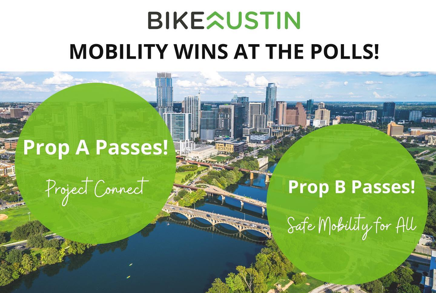 BikeAustin: Mobility WINS at the Polls! Bubbles over photo of Town Lake's bridges & the Austin skyline say:Prop A Passes! Project Connect, Prop B Passes! Safe Mobility for All